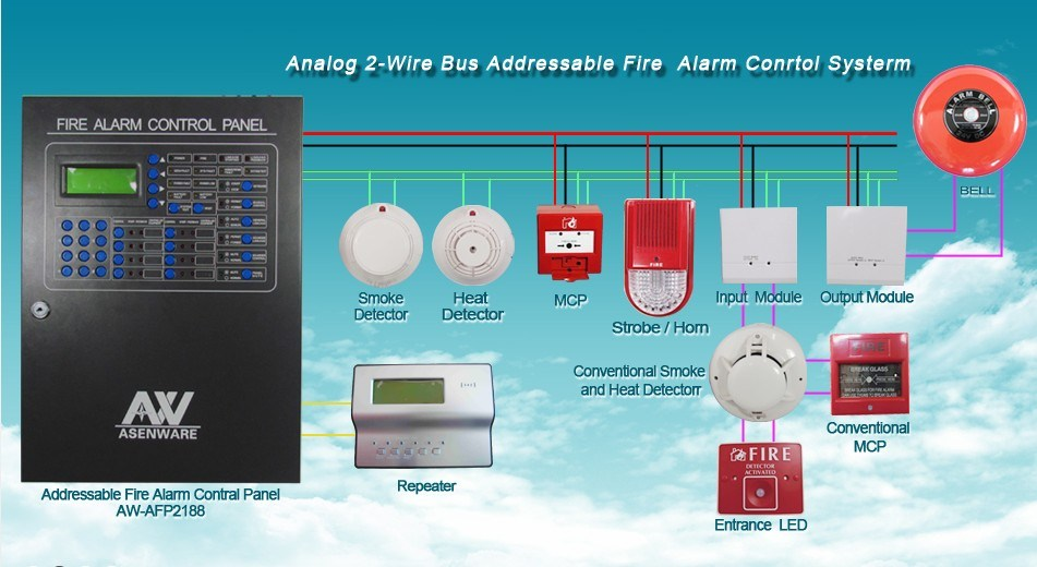 conventional-addressable-fire-alarm-control-panel-smoke-heat-detector -bell-flash-light-etc-