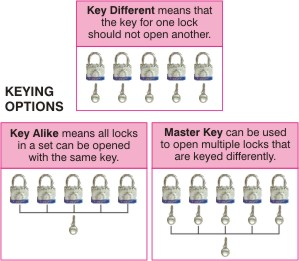 lockout_safety_padlock_keying_option